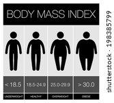 body mass index infographic...   Shutterstock .eps vector #198385799