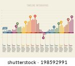 timeline infographics growth ... | Shutterstock .eps vector #198592991