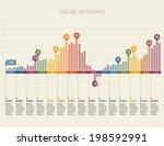 timeline infographics growth ... | Shutterstock .eps vector #198592991