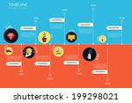 timeline infographics  elements ... | Shutterstock .eps vector #199298021