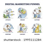 digital marketing funnel as... | Shutterstock .eps vector #1995111284
