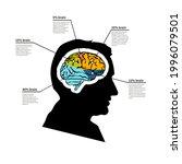 man brain potential  bright... | Shutterstock .eps vector #1996079501