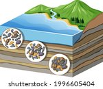 diagram showing process of... | Shutterstock .eps vector #1996605404