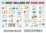 30 best sellers of june 2021.... | Shutterstock .eps vector #2002244864