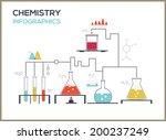 chemistry infographic vector... | Shutterstock .eps vector #200237249