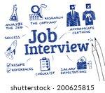 job interview   chart with... | Shutterstock .eps vector #200625815
