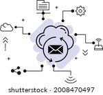 hosted email server concept ... | Shutterstock .eps vector #2008470497