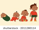 stages of a baby. process stage....   Shutterstock .eps vector #2011280114