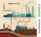 Stages Of Processing Crude Oil...