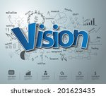 ������, ������: Vision text With creative