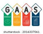 gaas   generally accepted audit ... | Shutterstock .eps vector #2016337061