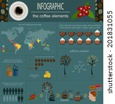 the coffee infographics  set... | Shutterstock .eps vector #201831055