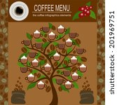 the coffee menu infographics ... | Shutterstock .eps vector #201969751