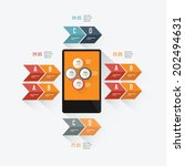 mobile infographic design on...