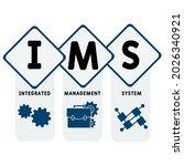 ims   integrated management...   Shutterstock .eps vector #2026340921