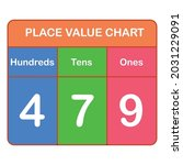 place value chart. one tens and ... | Shutterstock .eps vector #2031229091