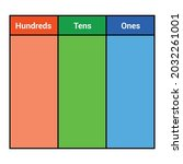 place value chart work. one... | Shutterstock .eps vector #2032261001