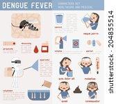 dengue fever set | Shutterstock .eps vector #204855514
