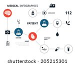 medical system connections icon ... | Shutterstock .eps vector #205215301