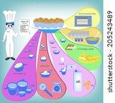 cake recipe template vector... | Shutterstock .eps vector #205243489