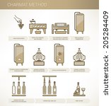 wine making  charmat method | Shutterstock .eps vector #205284409