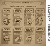 set of retro styled infographic ...   Shutterstock .eps vector #205629955