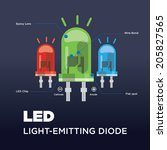 Component Of Led   Vector...