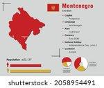 montenegro infographic vector... | Shutterstock .eps vector #2058954491