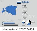 estonia infographic vector... | Shutterstock .eps vector #2058954494