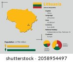 lithuania infographic vector... | Shutterstock .eps vector #2058954497