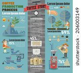 infographics of coffee story ... | Shutterstock .eps vector #206003149