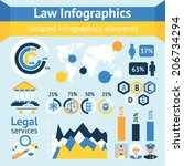 law and justice business... | Shutterstock .eps vector #206734294