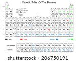 periodic table of the elements. ...   Shutterstock . vector #206750191