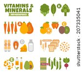 Vitamins And Minerals...