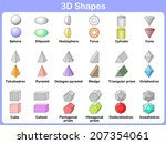 learning the shapes for kids | Shutterstock .eps vector #207354061