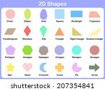learning the shapes for kids | Shutterstock .eps vector #207354841