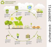 abstract,bicycle,bio,bulb,car,care,circle,clean,concept,data,design,earth,eco,eco-friendly,ecological