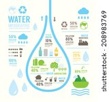 Infographic Water Eco Annual...