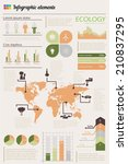 ecology infographics collection ... | Shutterstock .eps vector #210837295