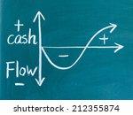 cash flow graph written on... | Shutterstock . vector #212355874