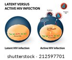 latent and active hiv infection.... | Shutterstock .eps vector #212597701