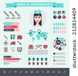 vector medical infographic set... | Shutterstock .eps vector #212814409