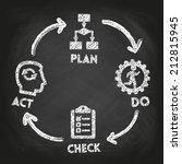 blackboard and 'plan   do  ...   Shutterstock .eps vector #212815945