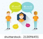 man with front and back view...   Shutterstock .eps vector #213096451