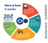 business infographics circle...