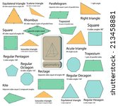 Geometric Figures.