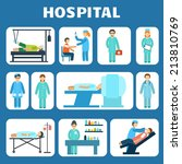 medical hospital ambulance... | Shutterstock . vector #213810769