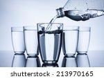 Plastic Bottle That Fill Up...
