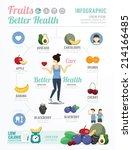 health and wellness template... | Shutterstock .eps vector #214166485
