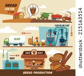 Stages Of Production Of Bread....